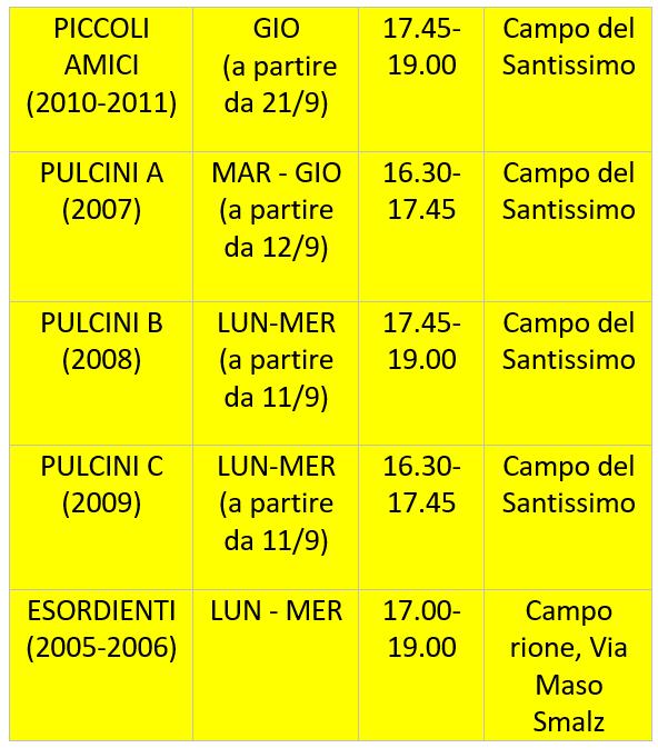 ALLENAMENTI 2017 -2018